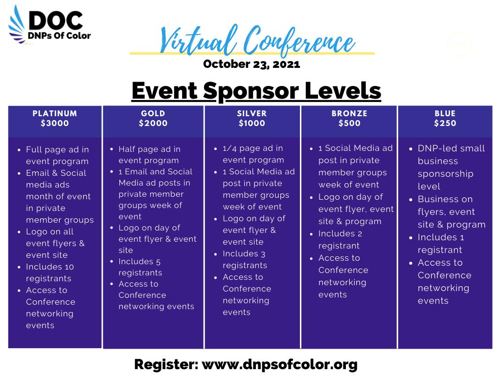 virtual event sponsor details chart